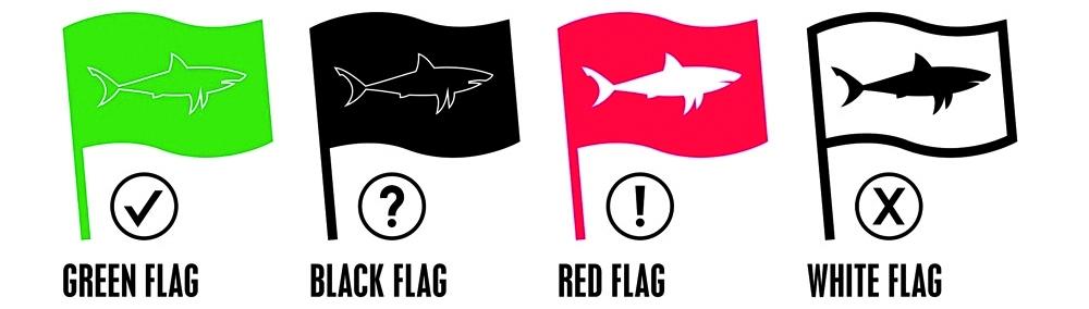 Flaggen am Strand: grün – gute Sicht, schwarz – schlechte Sicht, rot – hohe Alarmbereitschaft, weiß – akuter Haialarm.