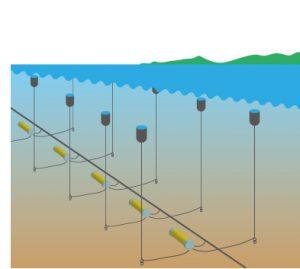 """Der """"Elektrozaun"""": Von einem am Grund liegenden Elektrokabel gehen Drähte mit schwachen Strömen an die Oberfläche."""