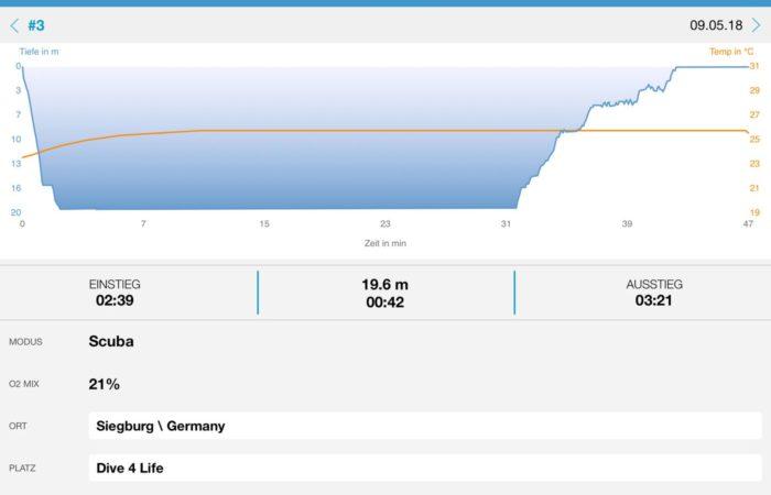Die App Logtrack von Scubapro ist bewusst einfach gehalten. Sie läuft stabil und ist sehr benutzerfreundlich. Ihr Funktionsumfang hinkt jedoch den Mitbewerbern von Mares und Aqua Lung etwas hinter her. Die Software ist etwa auf dem Level des Programms DM5 aus dem Hause Suunto.