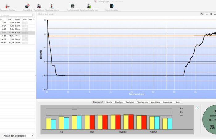 Das Tauchgangsprofil ist ansprechend und übersichtlich gestaltet. Die grafische Darstellung der Gewebesättigung innerhalb verschiedener Gewebe wird bei allen Programmen dargestellt. Bei DiversDiary besonders prägnant.
